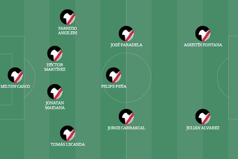 El rompecabezas de River: los tres defensores que podrían atajar en River por la Libertadores