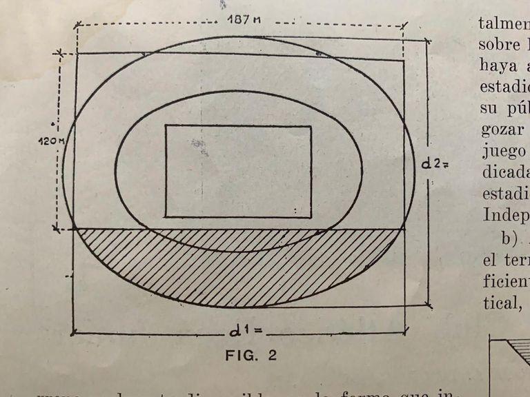 El estudio compuesto por el ingeniero José Luis Delpini, el arquitecto esloveno Viktor Sulcic y el geómetra Raúl Bes sorprendió en 1933 al plantear una superficie de obra ideal, incluyendo las dos medias manzanas que hoy quiere comprar el oficialismo para llevar adelante el 360.