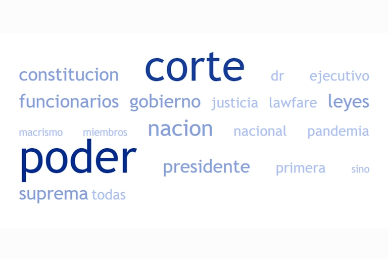Las palabras más utilizadas en la carta balance de Cristina Kirchner