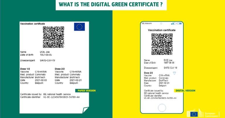 Imagen ilustrativa en formato digital del proyecto de circulación, presentado por la Unión Europea