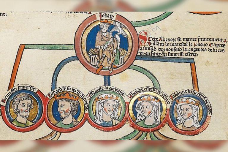 Leonor y su hermano Enrique III aparecen en este rollo de crónica de circa 1300 con la genealogía de los reyes de Inglaterra, debajo de su padre, el rey Juan sin Tierra. De izquierda a derecha, él es el primero y ella, la cuarta