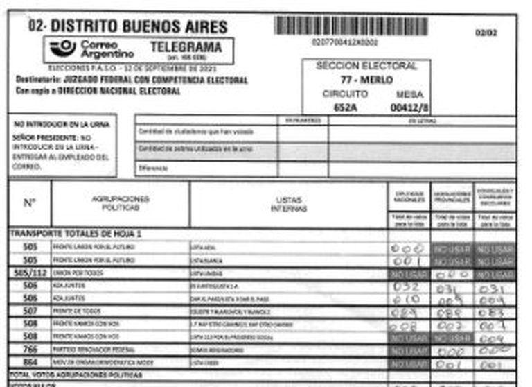LA NACION convoca a chequear telegramas electorales de las PASO 2021