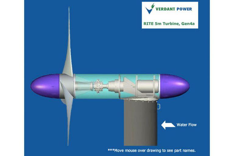 Esquema de la turbina de Verdant Power