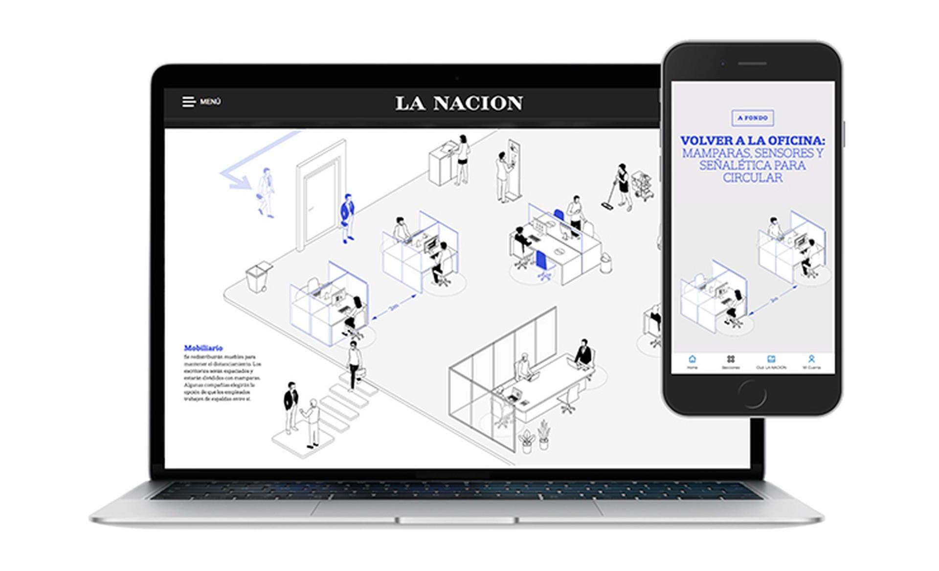 Un producción desarrollada por LA NACION explica el recorrido de un empleado en las oficinas adaptadas a la nueva normalidad