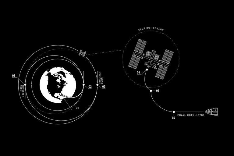 El recorrido de la nave Crew Dragon rumbo a la Estación Espacial Internacional