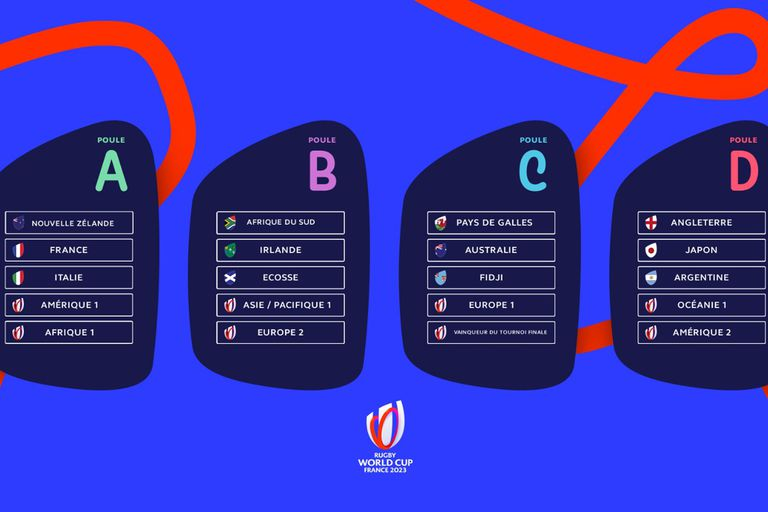 Francia 2023: el camino de los Pumas y el fixture completo del Mundial de rugby