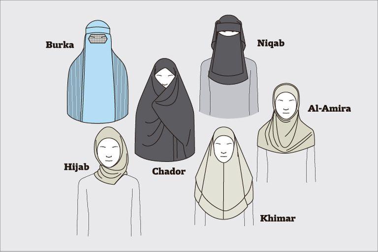 Los diferentes tipos de velo utilizados por las mujeres musulmanas