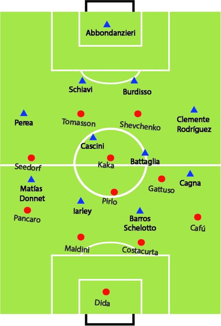 Cómo empezaron jugando Boca y Milan el 14 de diciembre de 2003, por la Copa Europea-Sudamericana, que ganó el equipo xeneize por penales tras el 1-1 de los 120 minutos