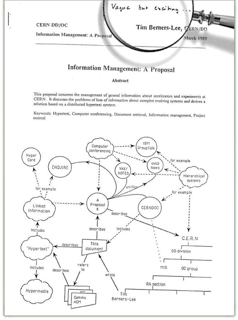 """La propuesta original para crear un sistema de archivos interconectados y accesibles a través de un navegador, y la frase hoy clásica """"vaga, pero emocionante"""" del jefe de Berners-Lee"""