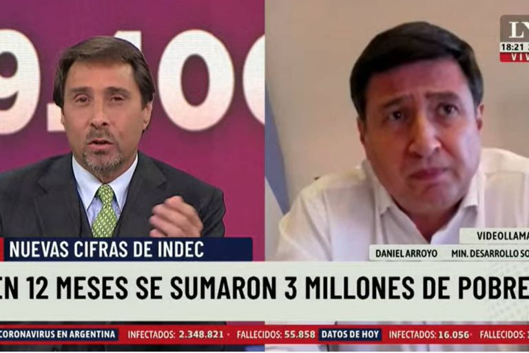 """""""Debería darle vergüenza"""": el cruce entre Feinmann y Arroyo por la pobreza"""