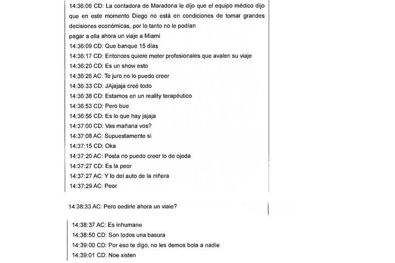Rendiciones, gastos, Diego Maradona