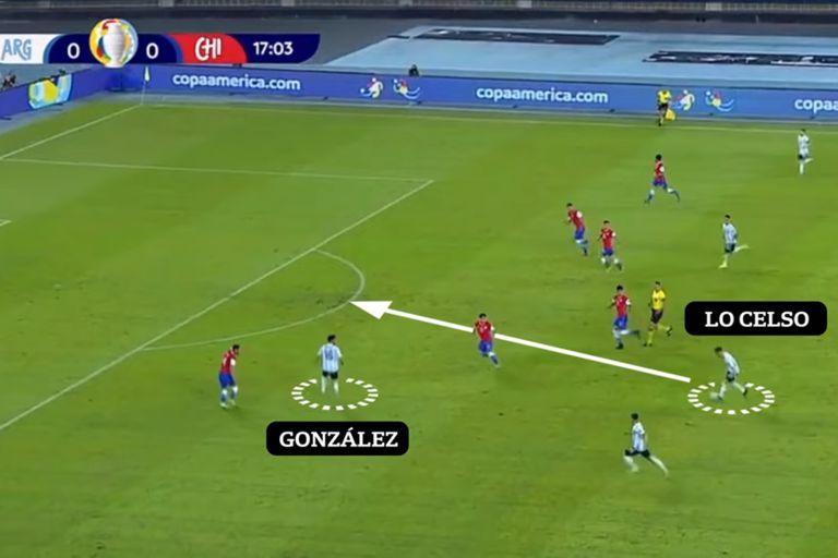 Lo Celso en 'modo Messi': lo más claro de la selección argentina