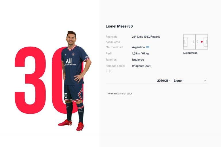 Para el sitio de PSG, Leo Messi nació el 23 de junio del 1987, no el 24.