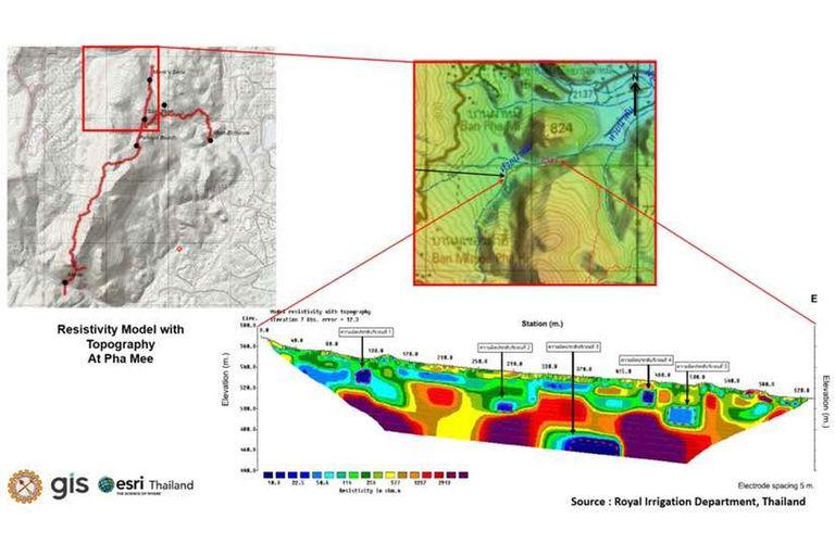 Diagrama que muestra los resultados de las mediciones, en combinación con el perfil de la cueva y mapas topográficos