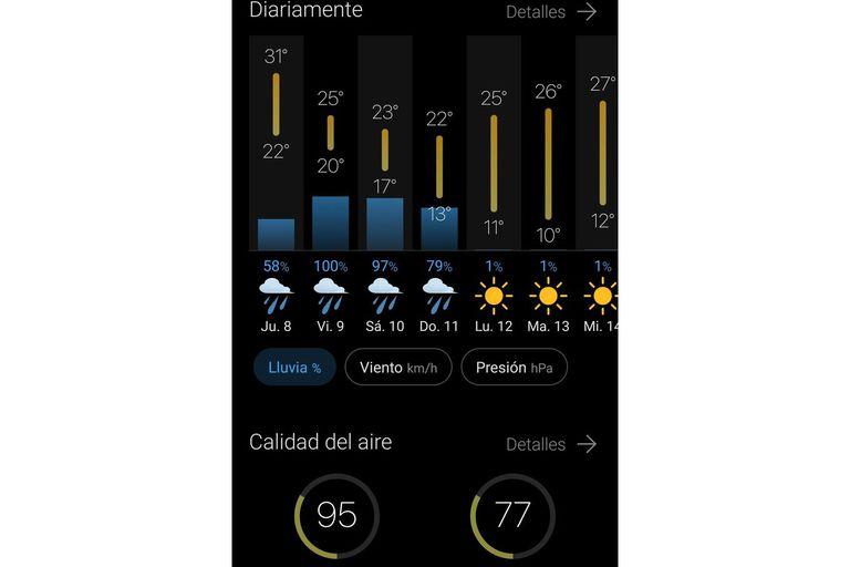 El detalle de precipitaciones, en Weawow, día por día