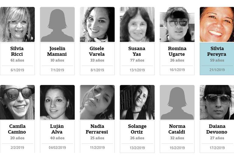 Aumentaron los femicidios en Buenos Aires: cuántos, cuándo y dónde ocurrieron
