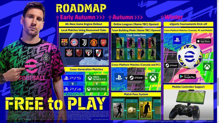 Los planes de Konami para el eFootball, para nuestra primavera y verano (otoño e invierno en el hemisferio norte)