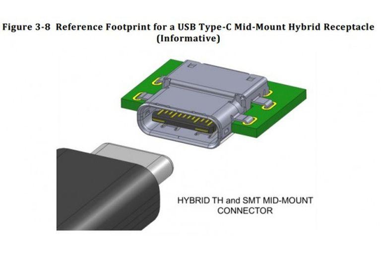 El nuevo USB reversible usa un conector de tipo C