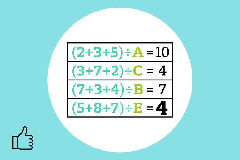 ¿Habías logrado resolverlo?