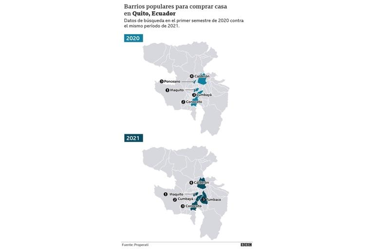 Estos son los sitios para vivir más solicitados de Quito