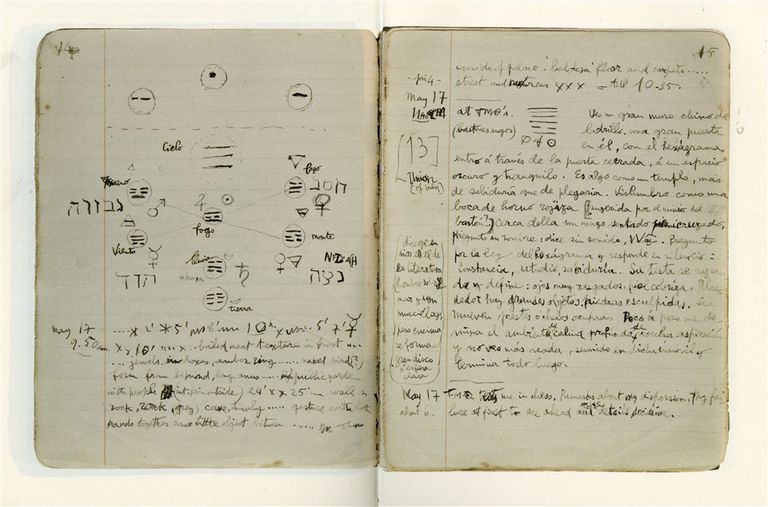 La edición del I Ching que consultaba Xul y las páginas 14 y 15 del primer Cuaderno de los San Signos  (1924-1926).