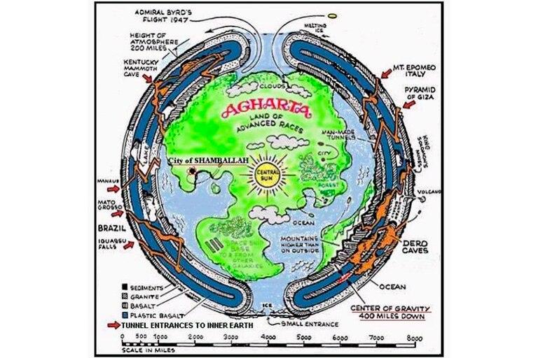 Una ilustración del legendario reino subterráneo de Agharta