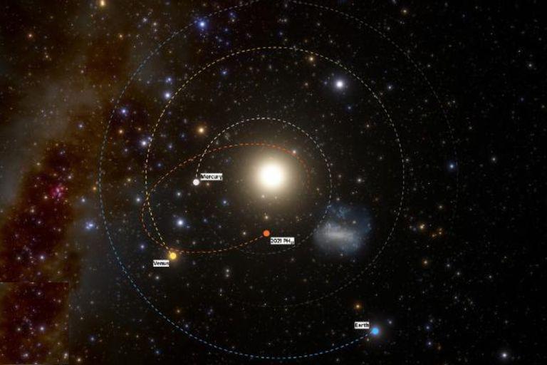 El asteroide 2021 PH27 tiene alrededor de un kilómetro de diámetro y se acerca a 20 millones de kilómetros del Sol en una órbita elíptica muy inclinada que cruza las órbitas de Venus y Mercurio