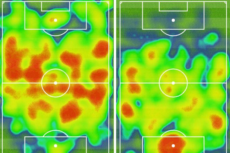 Boca ganó un partido sin pisar el área: el mapa de calor de la izquierda muestra por dónde se movió Defensa y el de la derecha, Boca.