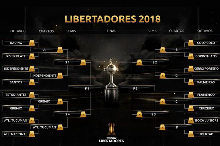 Copa Libertadores: los duelos de octavos y los que ya están en cuartos de final