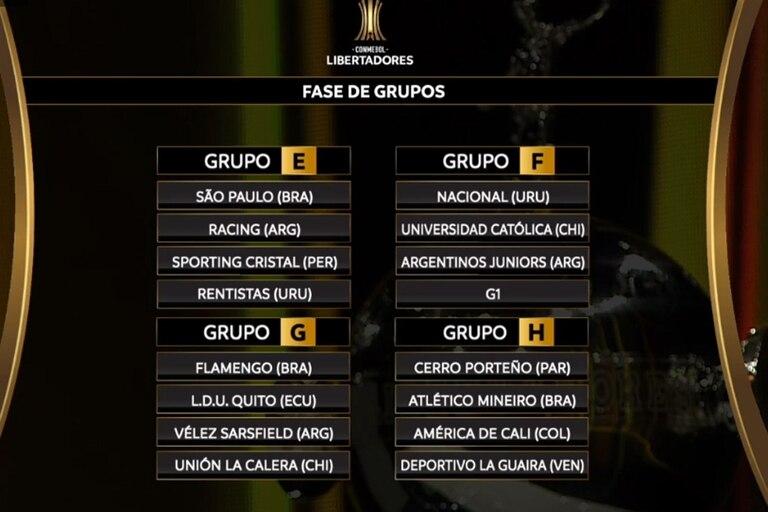 Sorteo de grupos de la Copa Libertadores
