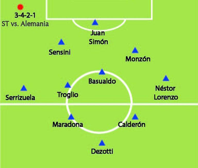 Bilardo hizo algunos retoques en el equipo para la segunda etapa ante Alemania, pero fue cuando la selección más sufrió: en ese segundo tiempo, los alemanes generaron 7 situaciones de gol, contra ninguna de la Argentina